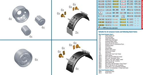 Модель Колесные диски и брызговики