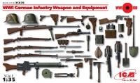 Сборная модель Вооружение и снаряжение Германской пехоты І МВ