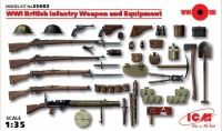Сборная модель Оружие и снаряжение пехоты Великобритании І МВ