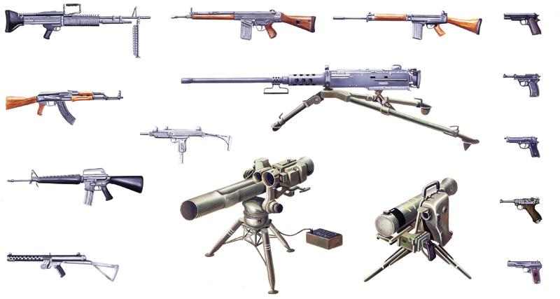 Современное вооружение