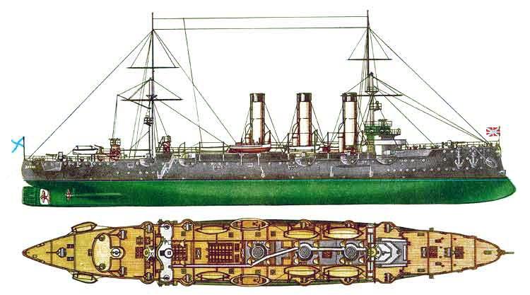 Сборная модель - Крейсер «