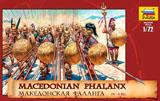 Сборная модель Македонская фаланга IV-II вв. до н.э.