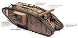 Модель Британский танк Первой Мировой Mk.IV Male (с микроэлектродви